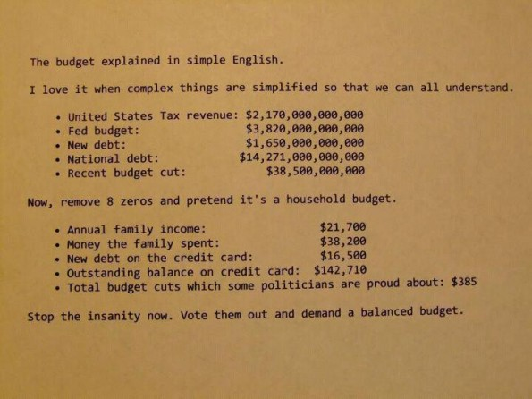 Federal Budget for Dummies